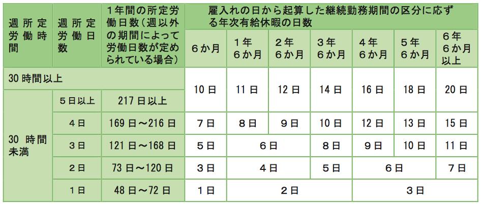 %e3%82%b9%e3%82%af%e3%83%aa%e3%83%bc%e3%83%b3%e3%82%b7%e3%83%a7%e3%83%83%e3%83%88-2016-10-22-20-25-58